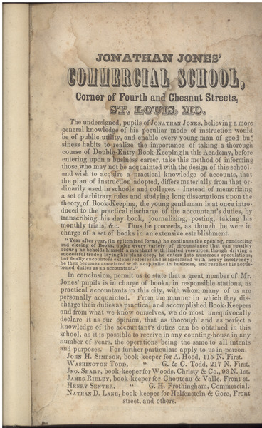 1848 City Directory