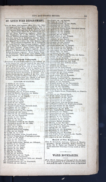 1868 City Directory