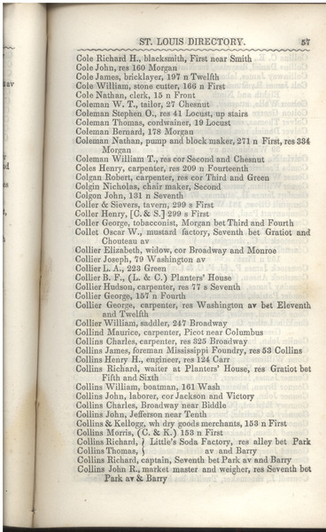 1848 City Directory