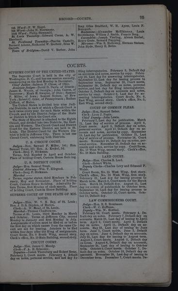 1865 City Directory