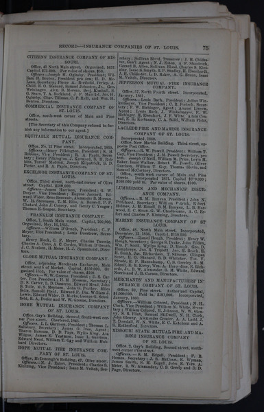 1864 City Directory